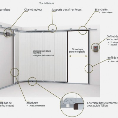 Porte de garage sectionnelle propose menuiseries - Portes de garage coulissantes motorisees ...