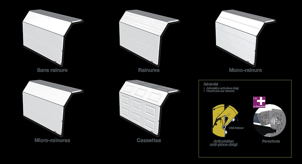 porte-garage-SECTIONNELLE-tablier